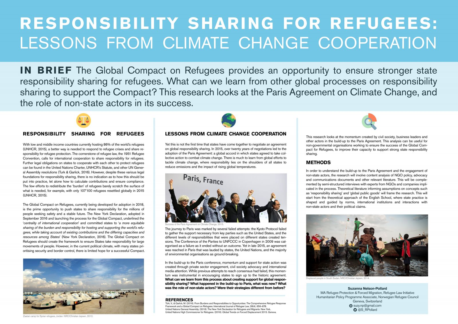 refugee papers